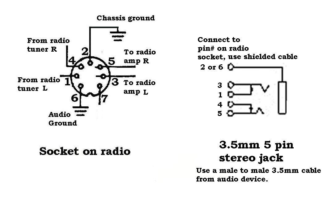 5 pin din to rca plug wiring diagram wiring diagram wire 8 pin din connector wiring diagram diy diagrams