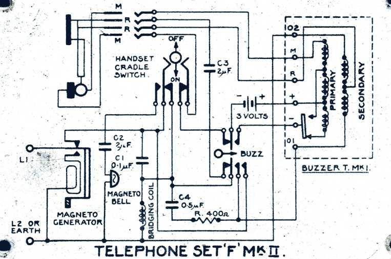Field Telephone Type F Mk II - Help needed - UK Vintage ... on