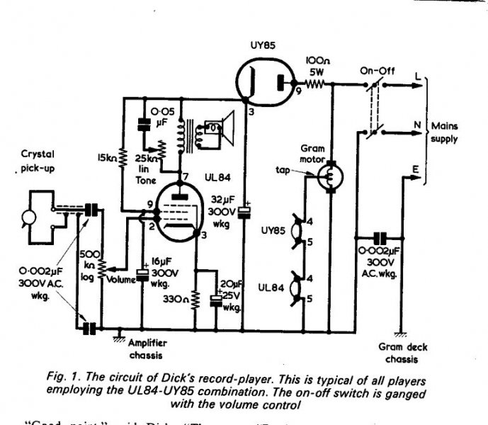 UY85 UL84 Amplifier - UK Vintage Radio Repair and