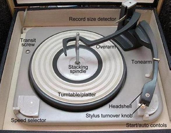 vintage console stereo wiring diagram vintage metal