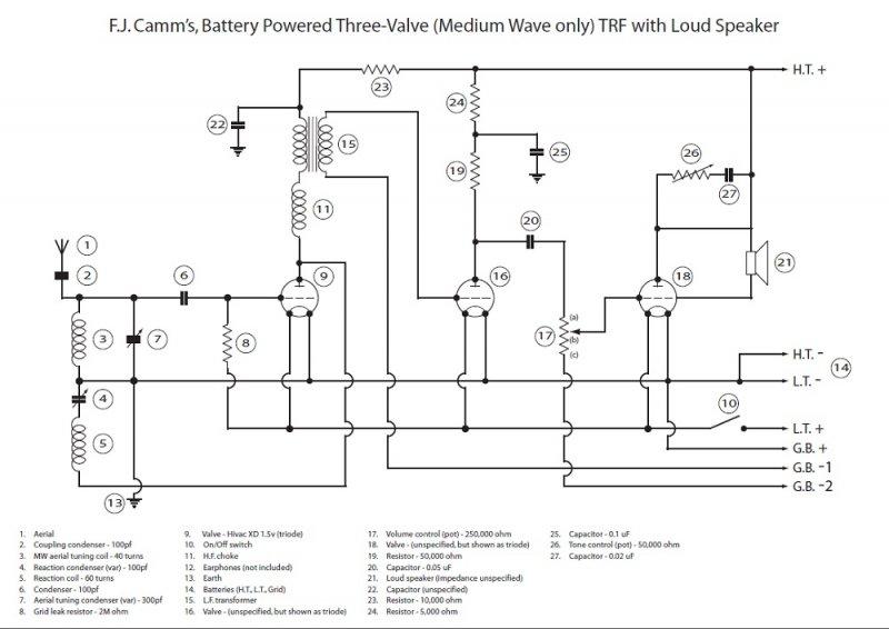 F J  Camm's three-valve TRF - UK Vintage Radio Repair and